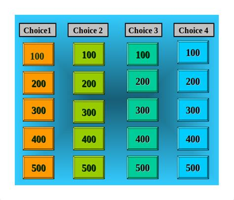 Bible Jeopardy Powerpoint Template by 7 Blank Jeopardy Templates Free Sle Exle Format