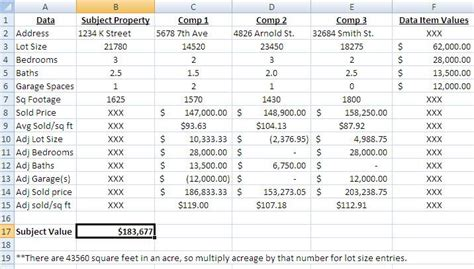 The Fast Real Estate Cma Spreadsheet