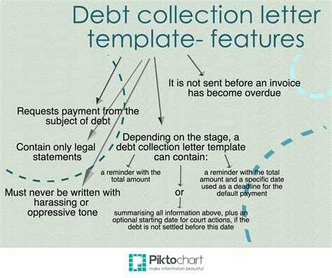 sample letter debt collector stop calling contoh