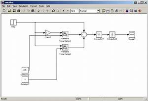 Transfer Function In Simulink Different From Matlab