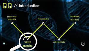 Reproduction Conforme De La Cellule Et R U00e9plication De L