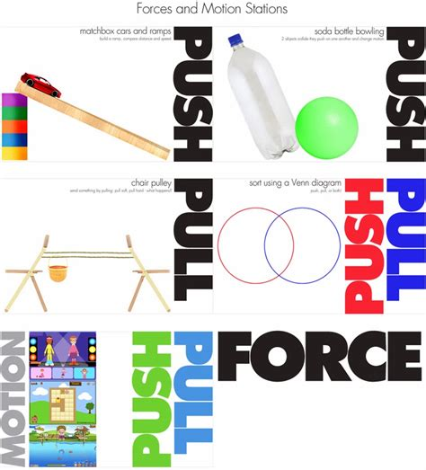 Exemplar pushes and pulls venn diagram (© 2019 let's talk science). E is for Explore!: Push and Pull