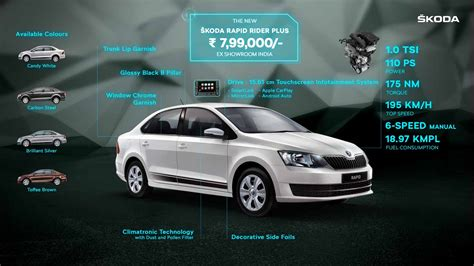 Skoda Rapid Rider Plus Launched In India At Rs. 7.99 Lakh