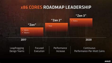 amd details longterm zen cpu roadmap eteknix