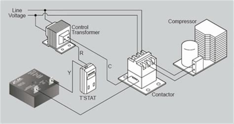 How Electrical Delay Staging Relays Work