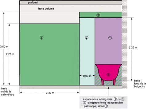 norme elec salle de bain norme 233 lectrique salle de bain nf c 15 100 elec tge
