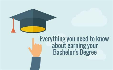 bachelors degree college rank