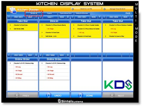 Kitchen Display System Archives Point Of Sale Surveillance