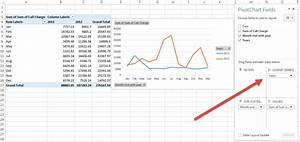How To Make A Excel Chart With Two Y Axis Comparing Years In Excel Pivot Chart Auditexcel Co Za