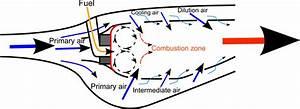 File Combustor Diagram Airflow Png