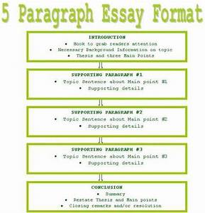 creative writing character development exercises good resume writing service college essay help online