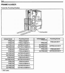 Manual For Toyota Lift Truck