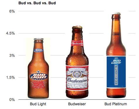 how much is bud light bud light platinum get drunker faster