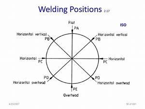 6g Welding Position Diagram Plate Welding Position Diagram