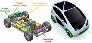Advanced Electrical Machines  Power Electronics And Drives - Msc Taught Degrees - Eee