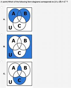 Solved   1 Point  Which Of The Following Venn Diagrams Cor