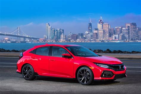 Honda Civic 5 Doors Specs