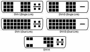 Understanding The Dvi Connector And Video Cable
