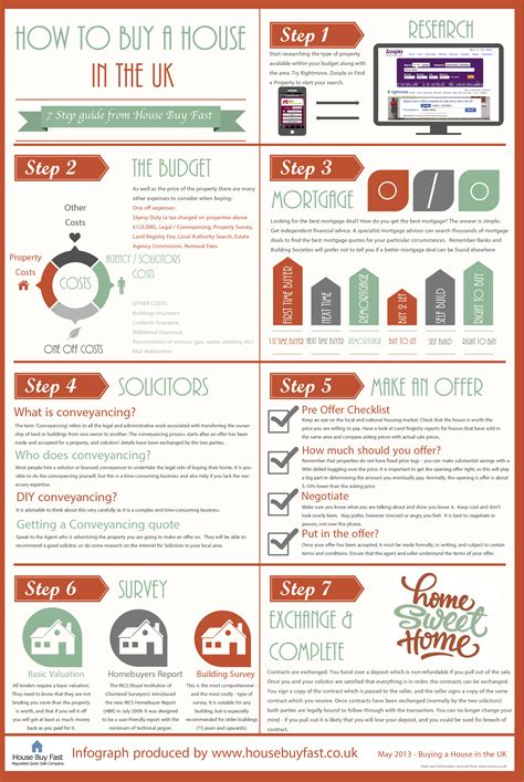 how to buy a how to buy a house in the uk infographic house buy fast