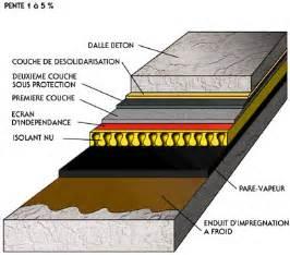étanchéité Terrasse Béton : etancheite toiture dalle beton deniscohen ~ Nature-et-papiers.com Idées de Décoration
