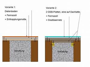 Fermacell Platten Verlegen : kann man osb platten tapezieren osb platten tapezieren swalif osb tapezieren kann man osb ~ Watch28wear.com Haus und Dekorationen