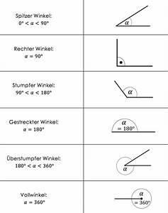 Rechter Winkel Mit Meterstab : winkel berechnen mit beispielen und erkl rungen studyhelp ~ Watch28wear.com Haus und Dekorationen