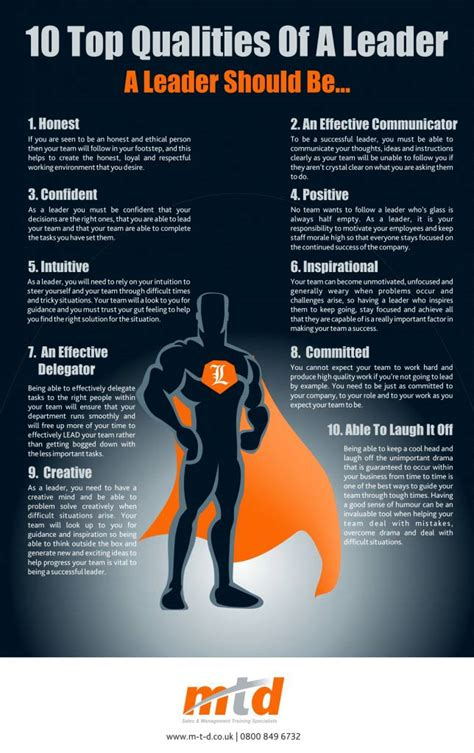 10 Top Qualities Of A Leader  Infographic. Sample A Cover Letter Template. Replica Degree Certificates Uk Template. Sample Of Application Letter Body Parts. Reasons For Leaving A Job On Application Examples Template. Invitation Card Templates Free For Word Template. Recommendation Letter Format For Scholarship Template. Sample Of Application Letter For Employment. Template Meeting Notes 321407
