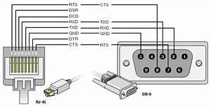 Appendix B  Connector Pin Assignments