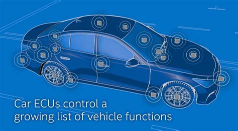 Iot And Ecu Consolidation Drive Auto
