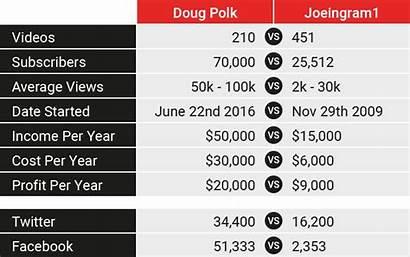 Much Polk Money Stars Poker Doug Let
