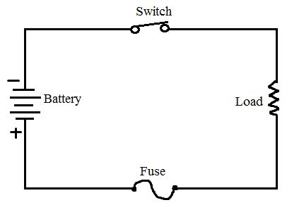what is fuse different types of fuses and working