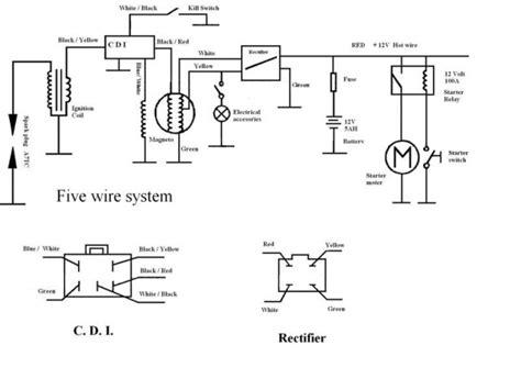 pit bike wiring diagram kick start hobbiesxstyle