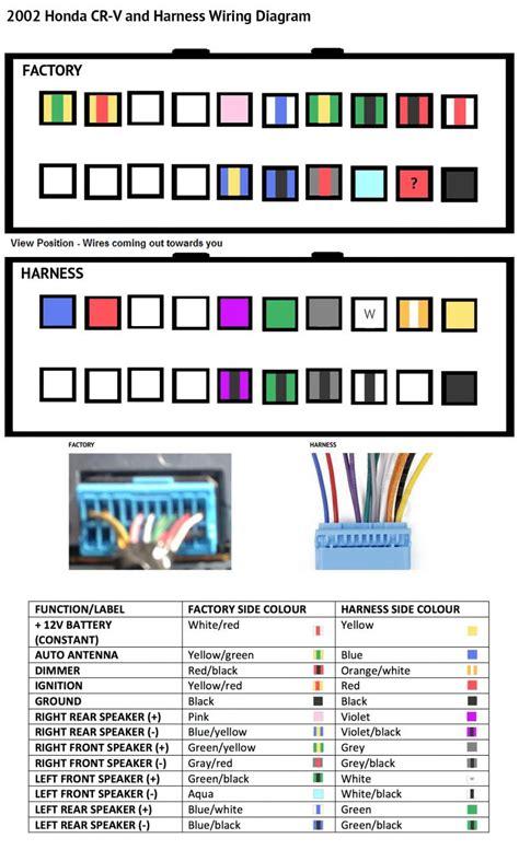 Diagrama Para Radio Honda Crv Cables