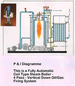 Non Ibr Steam Boilers  Coil Type Steam Boilers Manufaturer