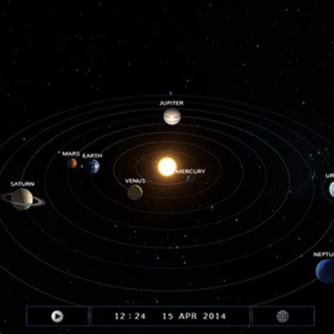 solar system scope alternatives  similar software