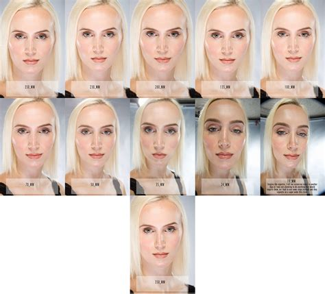 effect  lens focal length  portraits personal view talks