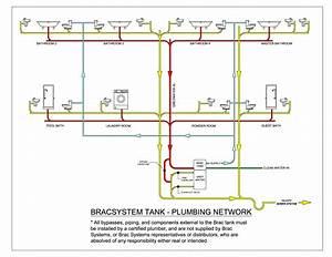 Plumbing Network Diagram Pdf