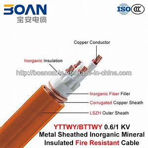 China Bttwy  Yttwy  Fire Resistant Cable  0 6  1 Kv  Multi