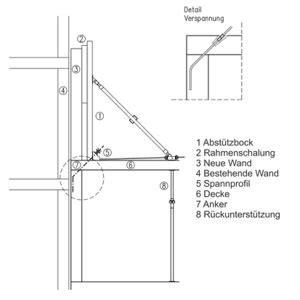 Beton Gießen Schalung by Einh 228 Uptige Schalung Beton Wiki