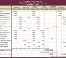 preparing financial statements principlesofaccounting com
