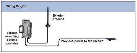 Wireles Signal Diagram by Wilson Electronics Sleek Booster Installation Guide
