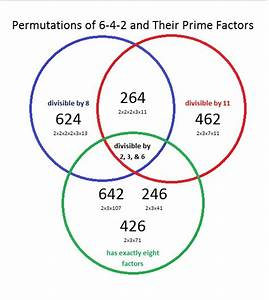 642 Was This Venn Diagram Made Correctly
