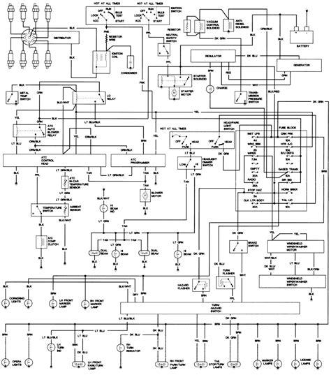 1980 Cadillac Fleetwood Wiring Diagram by 89 Cadillac Brougham Fuse Box Diagram Wiring Diagram