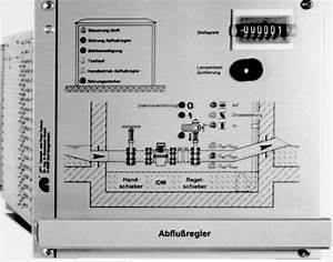 Durchfluss Rohr Berechnen Druck : 0422r durchflussmessung im teil und vollgef llten rohr ~ Themetempest.com Abrechnung