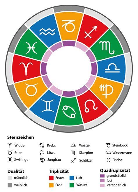 Welches Sternzeichen Passt Zu Steinbock Frau by Pin B 215 Yza Auf Sign Astrologie Sternzeichen