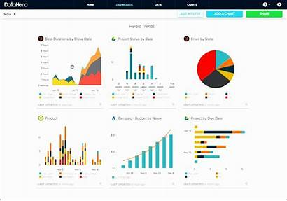 Dashboard Excel Template Charts Reorder Help Financial