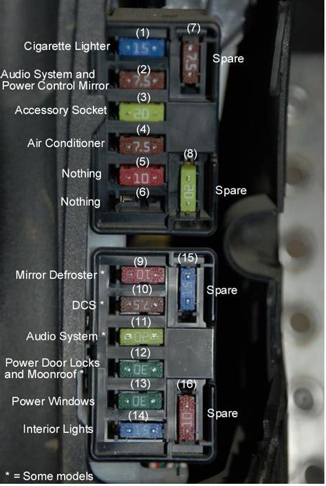 cabin fuse box rxclubcom