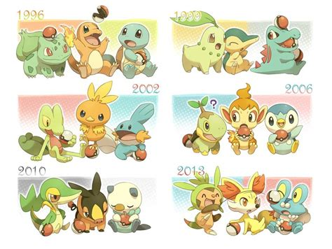 Who Was Your First Pokemon Starter Part 1 For Kanto