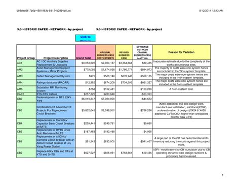report requirements gathering template 23 images of building reports for requirements gathering template lastplant