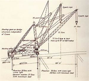Diagram Of A Creeper Crane From Sydney Harbour Bridge